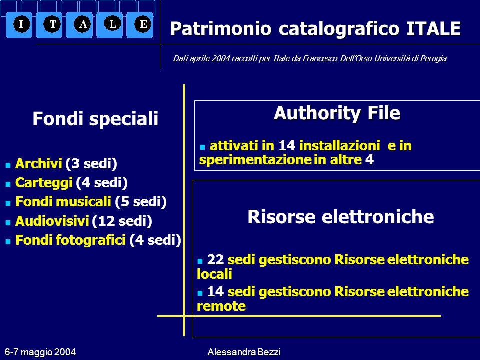 6-7 maggio 2004Alessandra Bezzi Patrimonio catalografico ITALE Fondi speciali Archivi (3 sedi) Carteggi (4 sedi) Fondi musicali (5 sedi) Audiovisivi (12 sedi) Fondi fotografici (4 sedi) Risorse elettroniche 22 sedi gestiscono Risorse elettroniche locali 14 sedi gestiscono Risorse elettroniche remote Dati aprile 2004 raccolti per Itale da Francesco DellOrso Università di Perugia Authority File attivati in 14 installazioni e in sperimentazione in altre 4