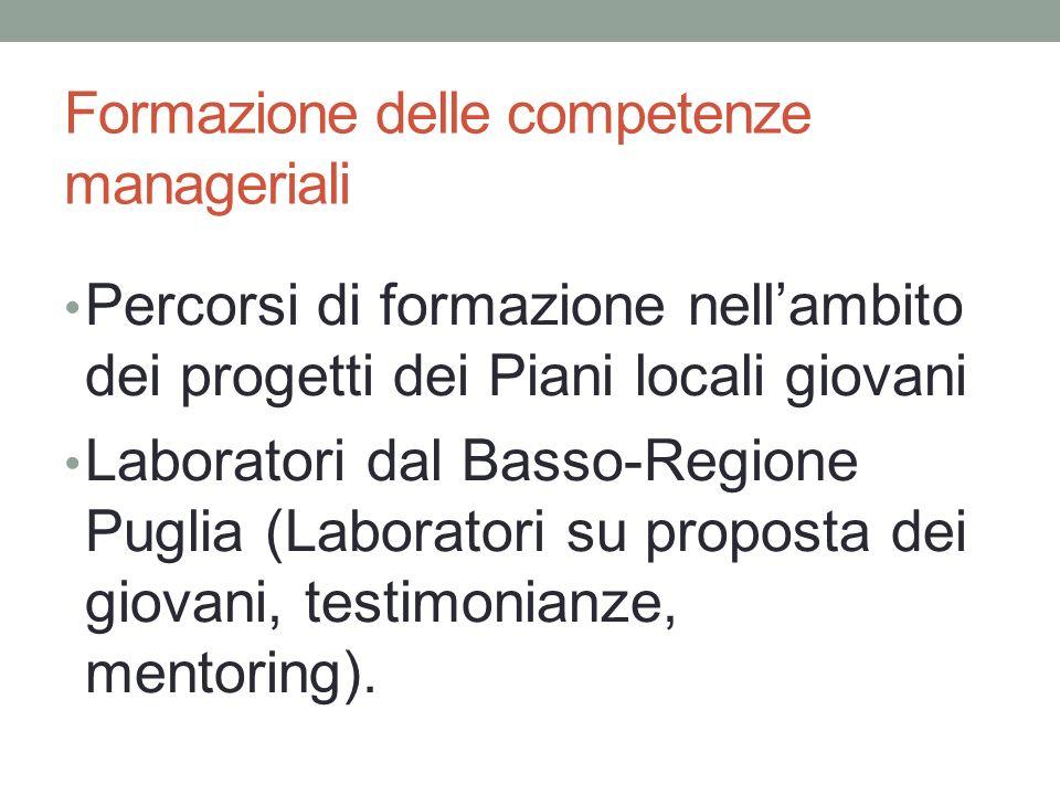 Formazione delle competenze manageriali Percorsi di formazione nellambito dei progetti dei Piani locali giovani Laboratori dal Basso-Regione Puglia (Laboratori su proposta dei giovani, testimonianze, mentoring).