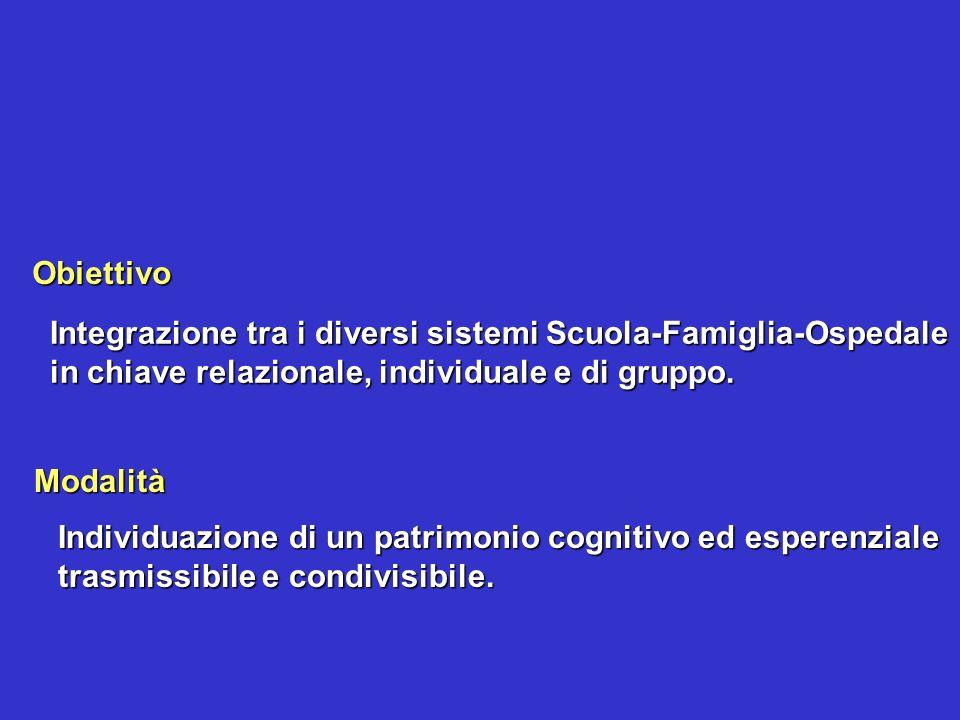 Integrazione tra i diversi sistemi Scuola-Famiglia-Ospedale in chiave relazionale, individuale e di gruppo.