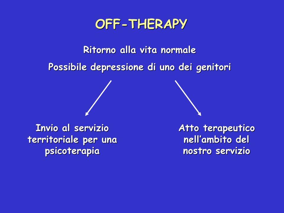 OFF-THERAPY Ritorno alla vita normale Possibile depressione di uno dei genitori Invio al servizio territoriale per una psicoterapia Atto terapeutico nellambito del nostro servizio