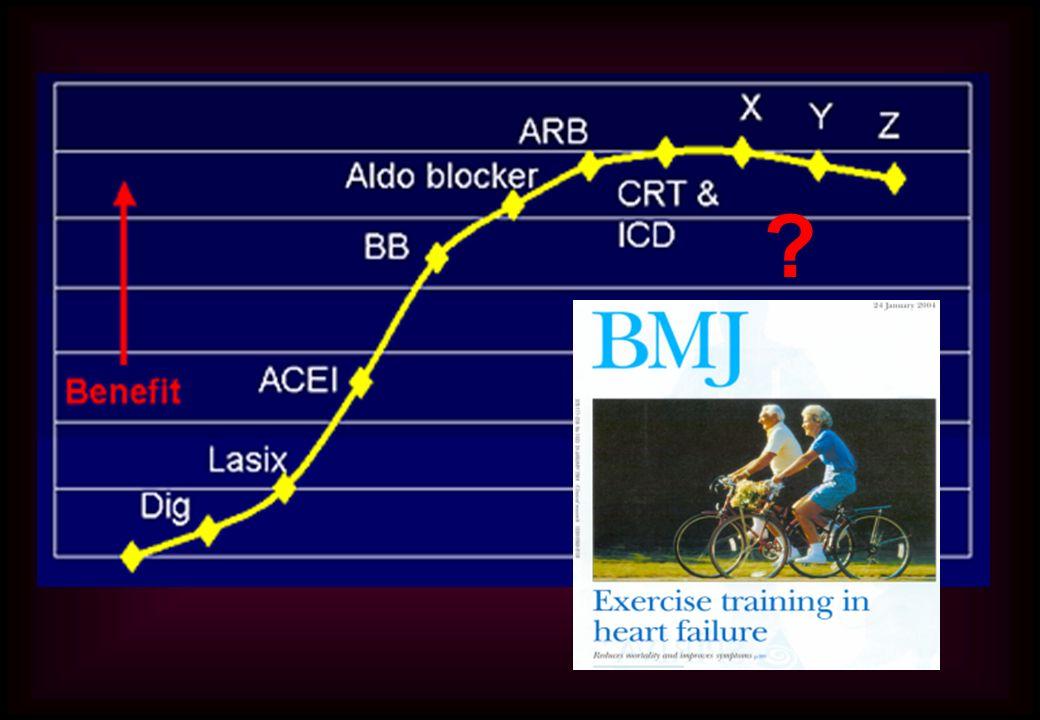 Initial phase: in-hospital supervision Pulmonary and cardiac O.E.