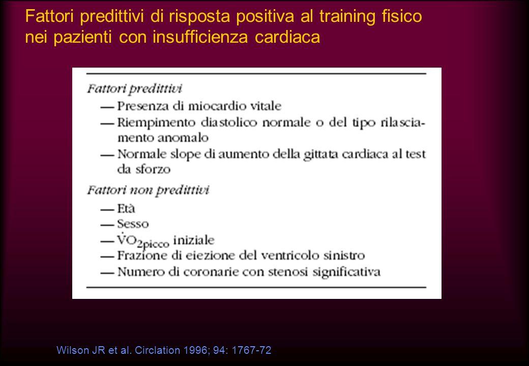 Fattori predittivi di risposta positiva al training fisico nei pazienti con insufficienza cardiaca Wilson JR et al. Circlation 1996; 94: 1767-72