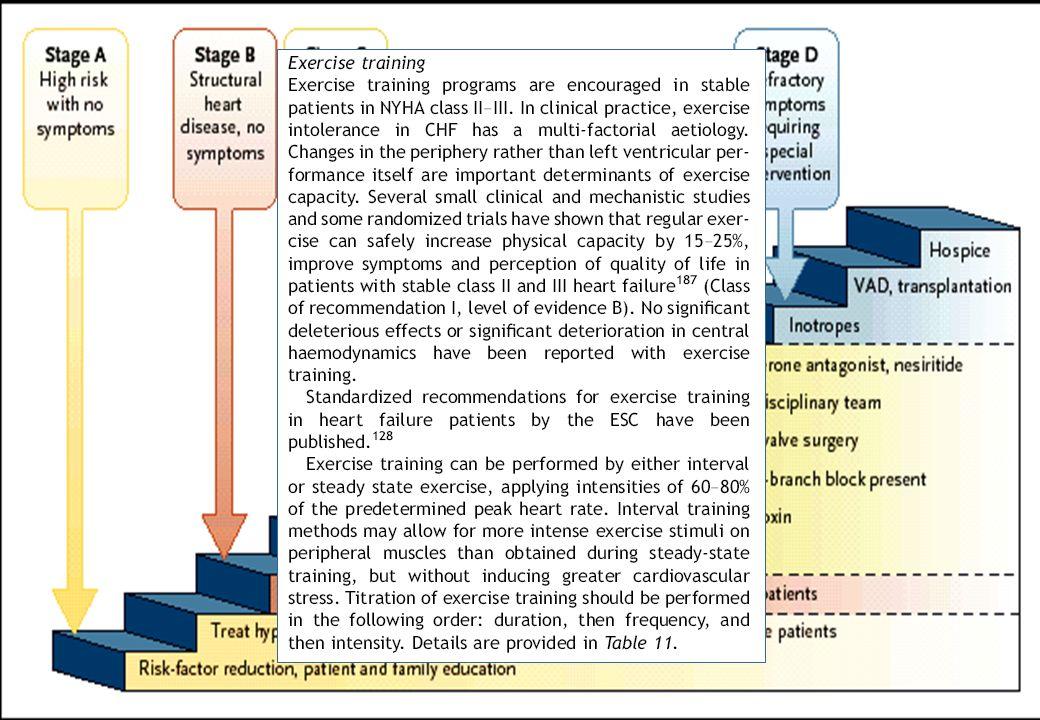 S. Adamopoulos European Heart Journal (2001) 22, 791–797