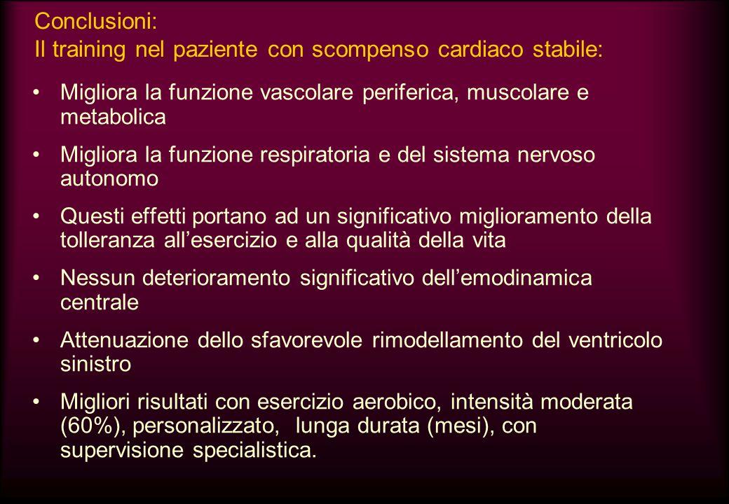 Conclusioni: Il training nel paziente con scompenso cardiaco stabile: Migliora la funzione vascolare periferica, muscolare e metabolica Migliora la fu
