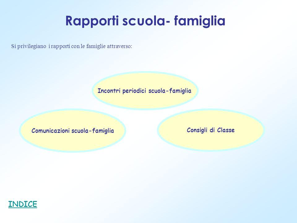 INDICE Rapporti scuola- famiglia Si privilegiano i rapporti con le famiglie attraverso: Incontri periodici scuola-famiglia Consigli di Classe Comunica
