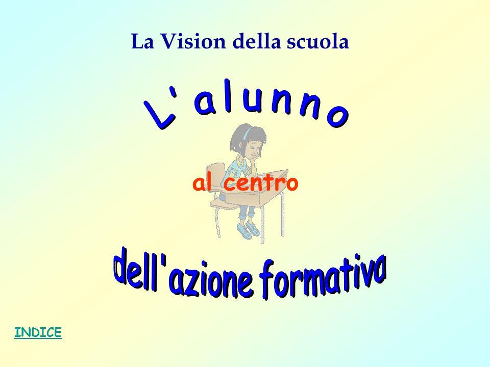 INDICE al centro La Vision della scuola