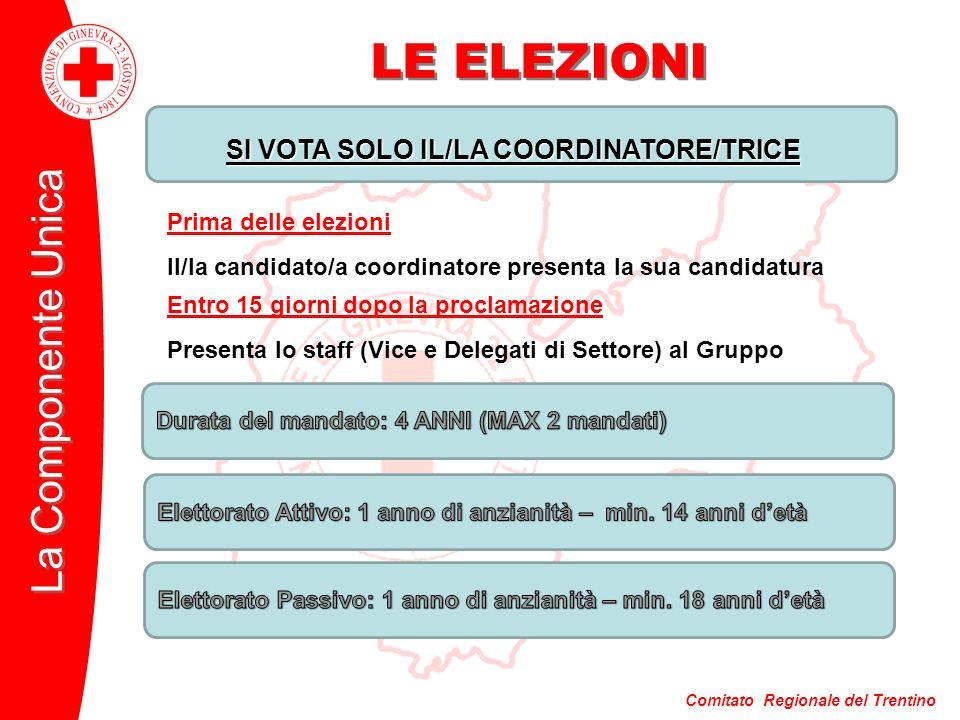 Comitato Regionale del Trentino La Componente Unica LE ELEZIONI Entro 15 giorni dopo la proclamazione Presenta lo staff (Vice e Delegati di Settore) a