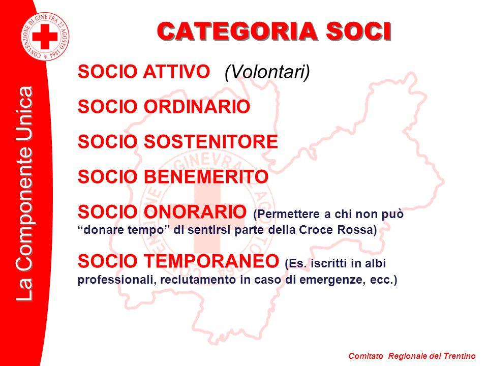 Comitato Regionale del Trentino La Componente Unica CATEGORIA SOCI SOCIO ATTIVO(Volontari) SOCIO ORDINARIO SOCIO SOSTENITORE SOCIO BENEMERITO SOCIO ONORARIO (Permettere a chi non può donare tempo di sentirsi parte della Croce Rossa) SOCIO TEMPORANEO (Es.