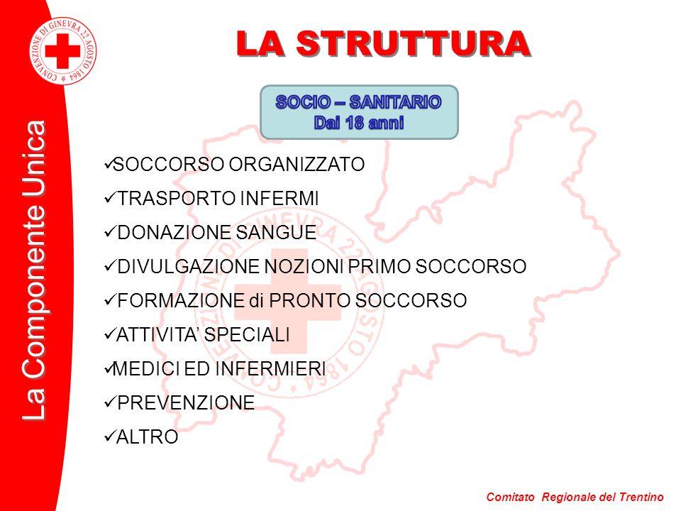 Comitato Regionale del Trentino La Componente Unica LA STRUTTURA SOCCORSO ORGANIZZATO TRASPORTO INFERMI DONAZIONE SANGUE DIVULGAZIONE NOZIONI PRIMO SOCCORSO FORMAZIONE di PRONTO SOCCORSO ATTIVITA SPECIALI MEDICI ED INFERMIERI PREVENZIONE ALTRO