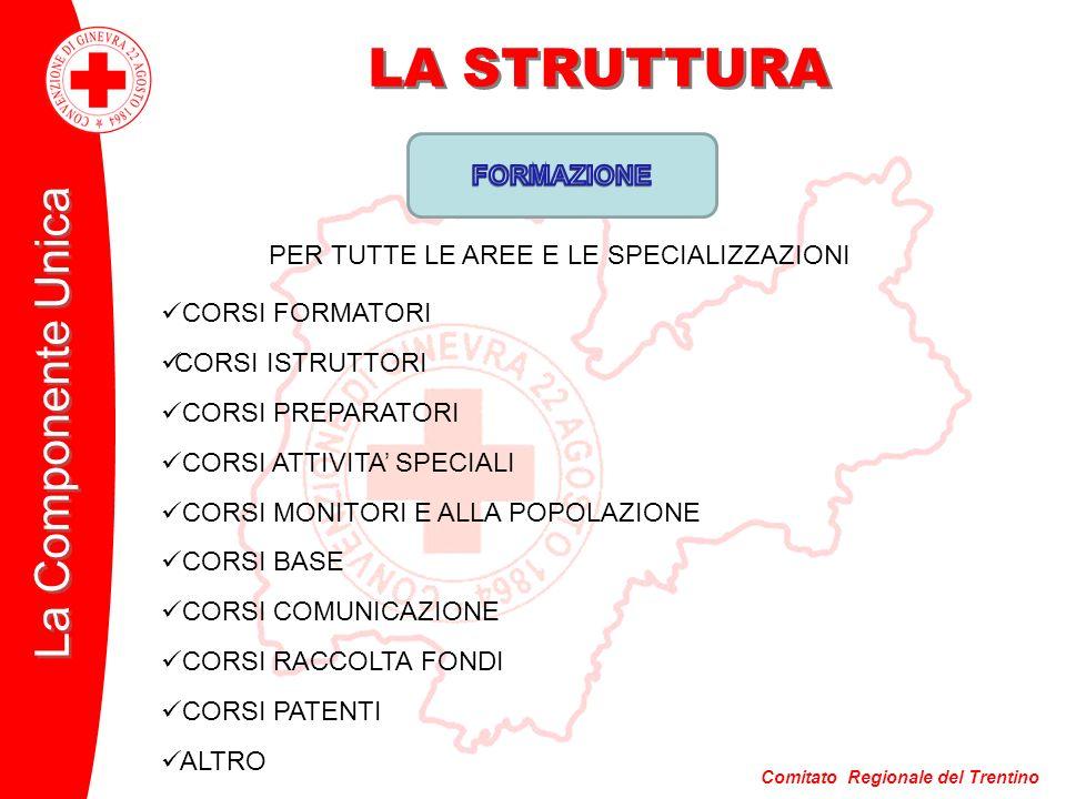 Comitato Regionale del Trentino La Componente Unica LA STRUTTURA CORSI FORMATORI CORSI ISTRUTTORI CORSI PREPARATORI CORSI ATTIVITA SPECIALI CORSI MONITORI E ALLA POPOLAZIONE CORSI BASE CORSI COMUNICAZIONE CORSI RACCOLTA FONDI CORSI PATENTI ALTRO PER TUTTE LE AREE E LE SPECIALIZZAZIONI