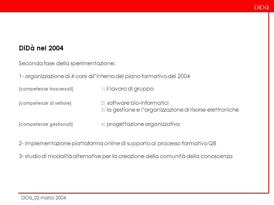 DiDà nel 2004 Seconda fase della sperimentazione: 1- organizzazione di 4 corsi allinterno del piano formativo del 2004 [competenze trasversali] 1) il