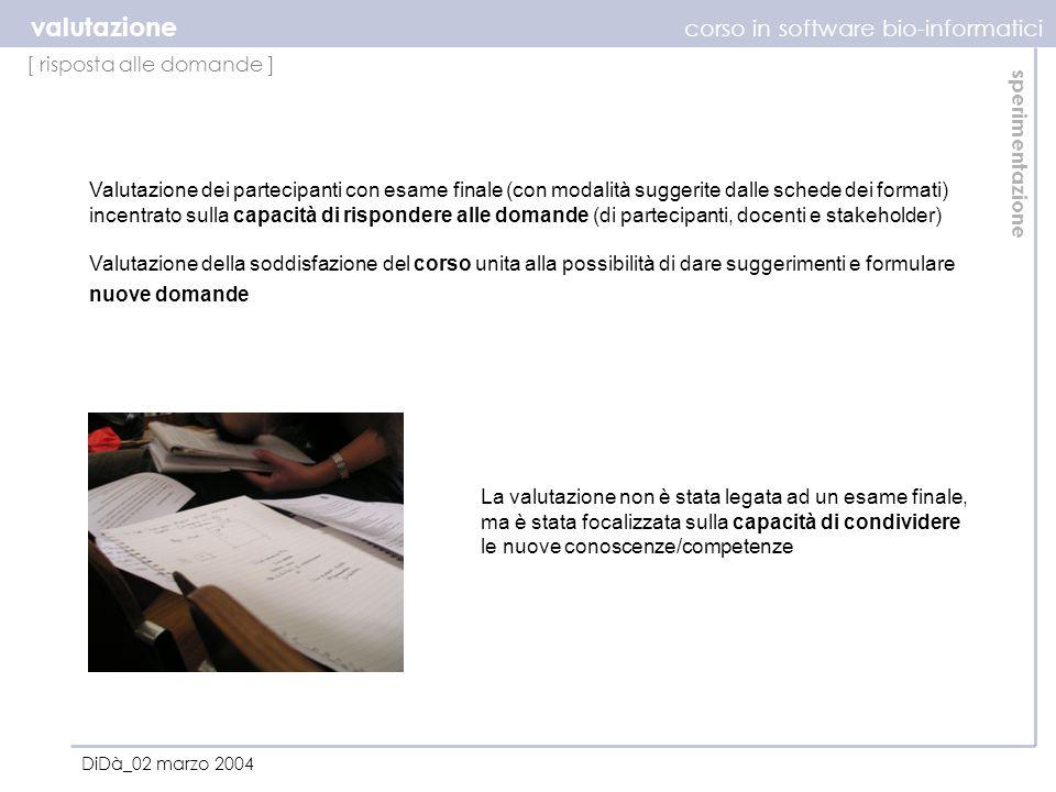 DiDà nel 2004 Seconda fase della sperimentazione: 1- organizzazione di 4 corsi allinterno del piano formativo del 2004 [competenze trasversali] 1) il lavoro di gruppo [competenze di settore] 2) software bio-informatici 3) la gestione e lorganizzazione di risorse elettroniche [competenze gestionali] 4) progettazione organizzativa 2- implementazione piattaforma online di supporto al processo formativo QB 3- studio di modalità alternative per la creazione della comunità della conoscenza DiDà_02 marzo 2004 DiDà