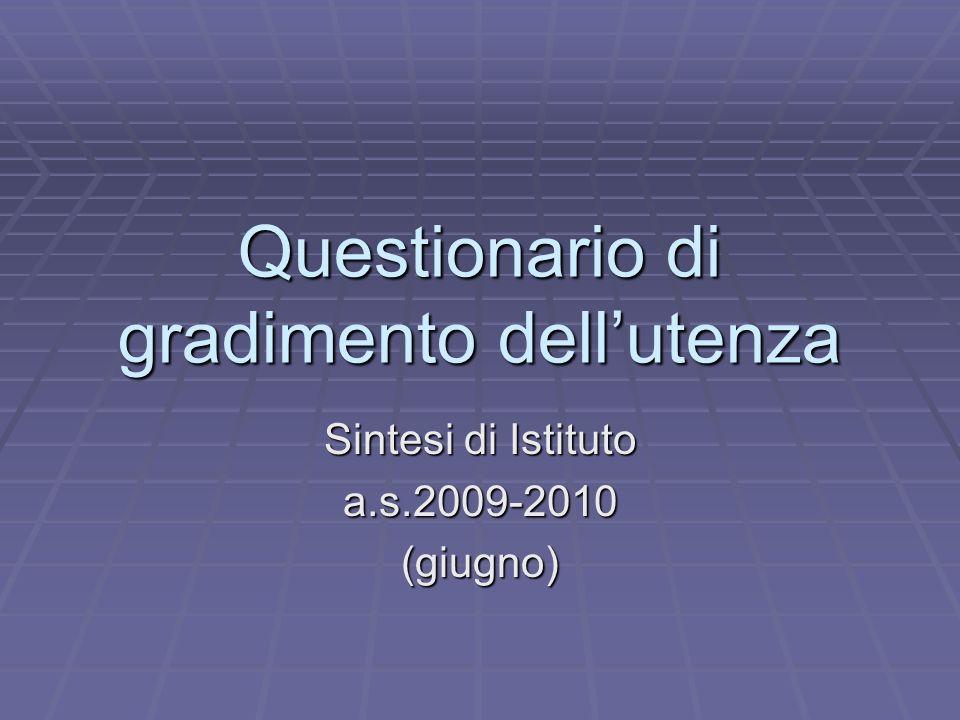 Questionario di gradimento dellutenza Sintesi di Istituto a.s.2009-2010(giugno)