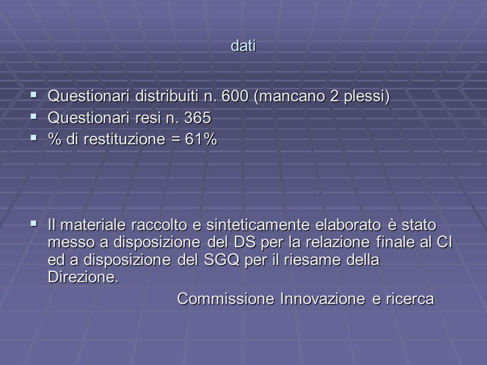 dati Questionari distribuiti n. 600 (mancano 2 plessi) Questionari distribuiti n.