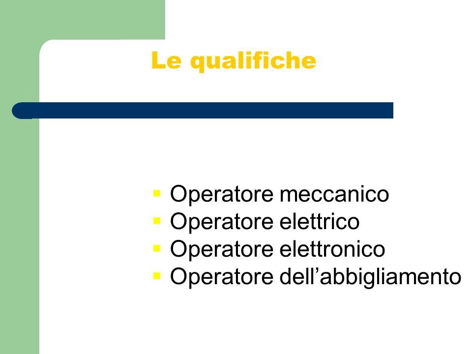 Le qualifiche Operatore meccanico Operatore elettrico Operatore elettronico Operatore dellabbigliamento