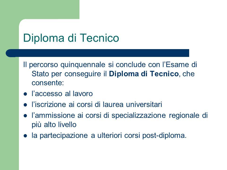 Diploma di Tecnico Il percorso quinquennale si conclude con lEsame di Stato per conseguire il Diploma di Tecnico, che consente: laccesso al lavoro lis