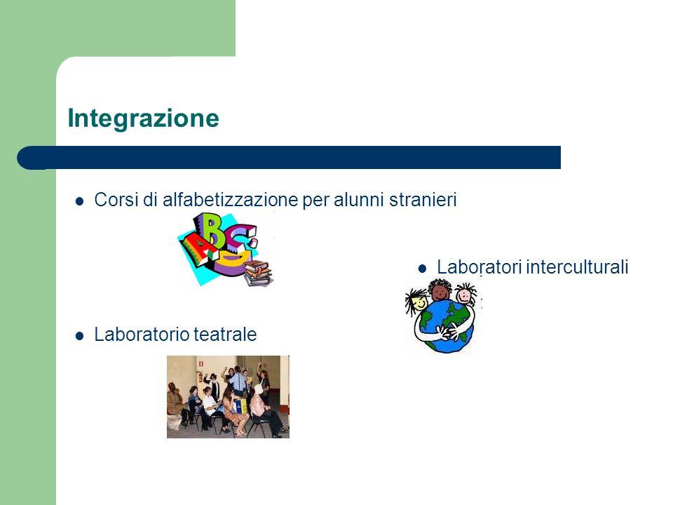 Integrazione Corsi di alfabetizzazione per alunni stranieri Laboratori interculturali Laboratorio teatrale