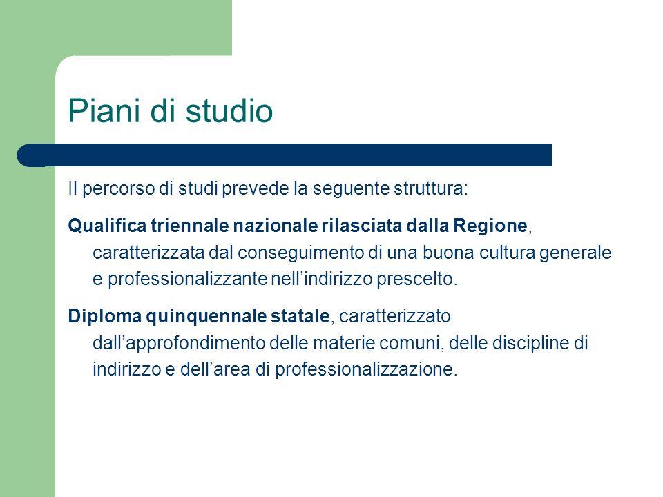 Piani di studio Il percorso di studi prevede la seguente struttura: Qualifica triennale nazionale rilasciata dalla Regione, caratterizzata dal consegu