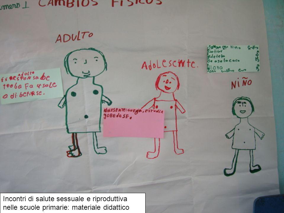 Incontri di salute sessuale e riproduttiva nelle scuole primarie: materiale didattico