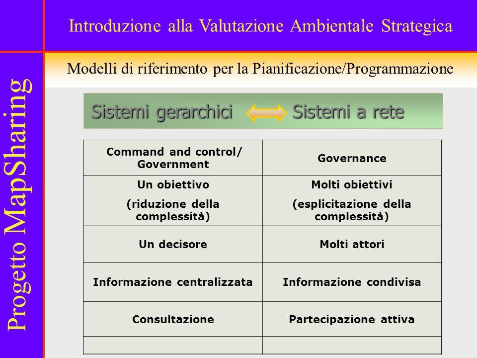 Progetto MapSharing Introduzione alla Valutazione Ambientale Strategica Sistemi gerarchici Sistemi a rete Sistemi gerarchici Sistemi a rete Command and control/ Government Governance Un obiettivo (riduzione della complessità) Molti obiettivi (esplicitazione della complessità) Un decisoreMolti attori Informazione centralizzataInformazione condivisa ConsultazionePartecipazione attiva Modelli di riferimento per la Pianificazione/Programmazione
