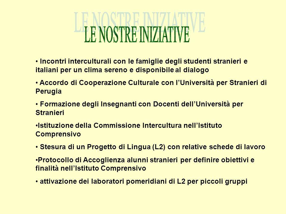 Incontri interculturali con le famiglie degli studenti stranieri e italiani per un clima sereno e disponibile al dialogo Accordo di Cooperazione Cultu