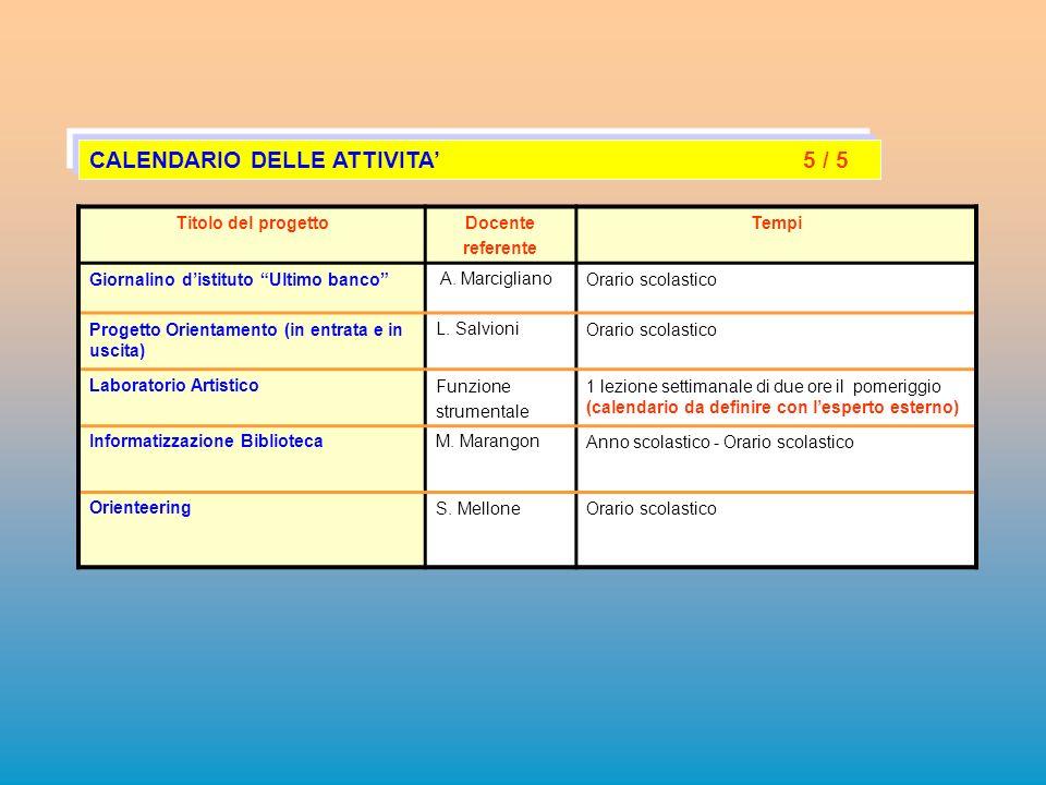 Titolo del progettoDocente referente Tempi Giornalino distituto Ultimo banco A. MarciglianoOrario scolastico Progetto Orientamento (in entrata e in us