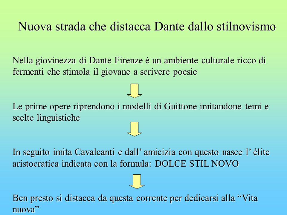 Nuova strada che distacca Dante dallo stilnovismo Nuova strada che distacca Dante dallo stilnovismo Nella giovinezza di Dante Firenze è un ambiente cu