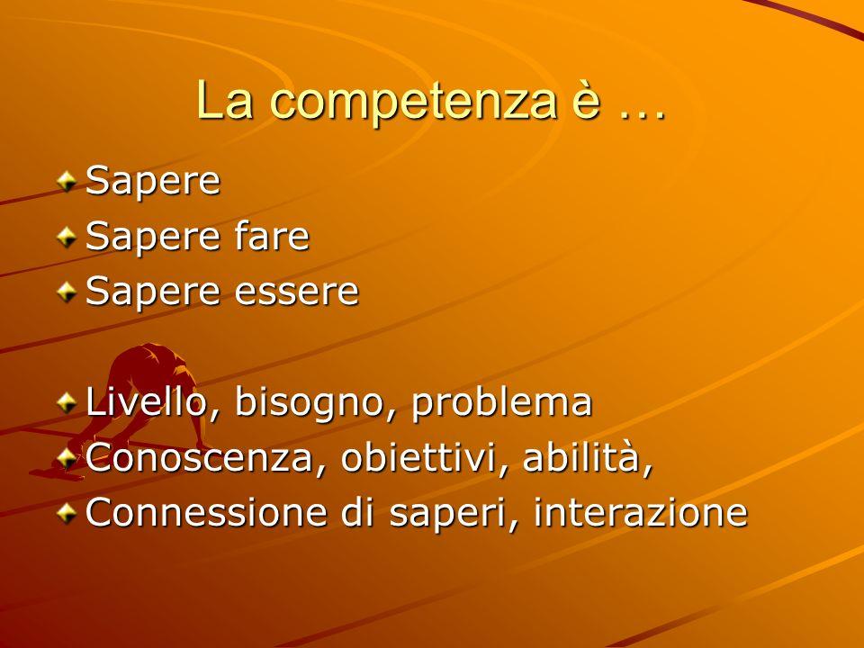 La competenza è … Sapere Sapere fare Sapere essere Livello, bisogno, problema Conoscenza, obiettivi, abilità, Connessione di saperi, interazione