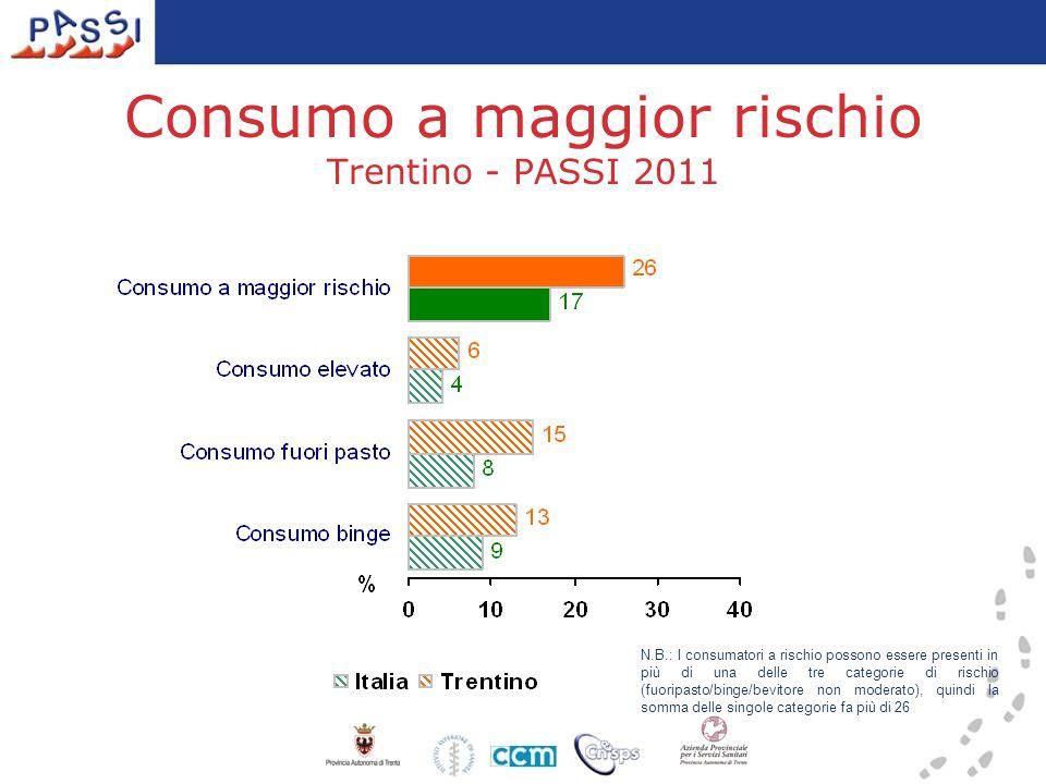 Consumo a maggior rischio Trentino - PASSI 2011 N.B.: I consumatori a rischio possono essere presenti in più di una delle tre categorie di rischio (fu