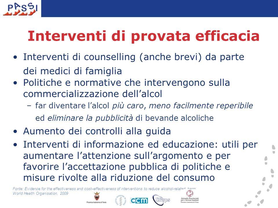 Interventi di provata efficacia Interventi di counselling (anche brevi) da parte dei medici di famiglia Politiche e normative che intervengono sulla c