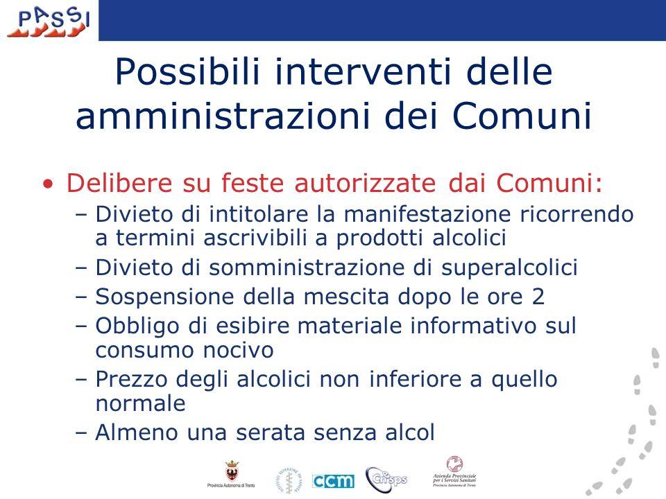 Possibili interventi delle amministrazioni dei Comuni Delibere su feste autorizzate dai Comuni: –Divieto di intitolare la manifestazione ricorrendo a