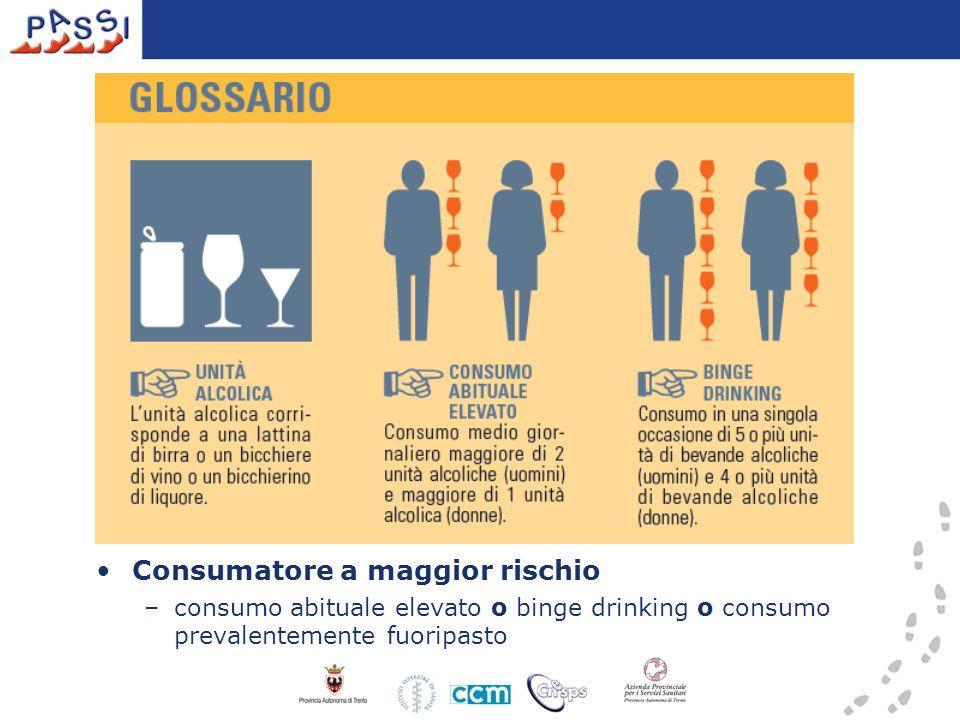 Consumatore a maggior rischio –consumo abituale elevato o binge drinking o consumo prevalentemente fuoripasto