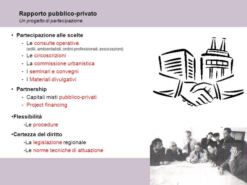 10 Rapporto pubblico-privato Partecipazione alle scelte -Le consulte operative (edili, ambientalisti, ordini professionali, associazioni) -Le circoscr