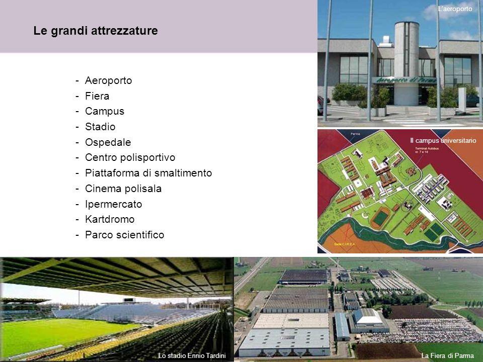 14 Le grandi attrezzature -Aeroporto -Fiera -Campus -Stadio -Ospedale -Centro polisportivo -Piattaforma di smaltimento -Cinema polisala -Ipermercato -