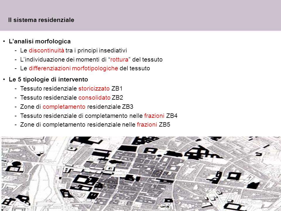18 Il sistema residenziale Lanalisi morfologica -Le discontinuità tra i principi insediativi -Lindividuazione dei momenti di rottura del tessuto -Le d