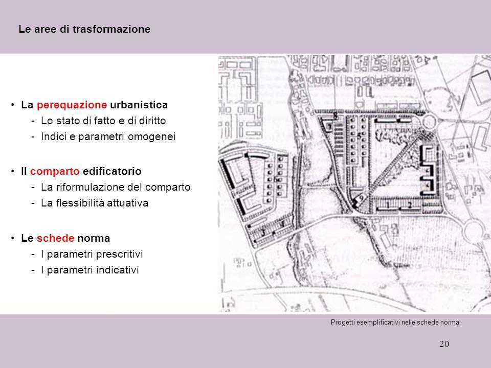 20 Le aree di trasformazione La perequazione urbanistica -Lo stato di fatto e di diritto -Indici e parametri omogenei Il comparto edificatorio -La rif