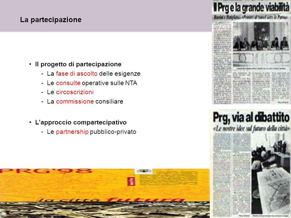 24 La partecipazione Il progetto di partecipazione -La fase di ascolto delle esigenze -Le consulte operative sulle NTA -Le circoscrizioni -La commissi
