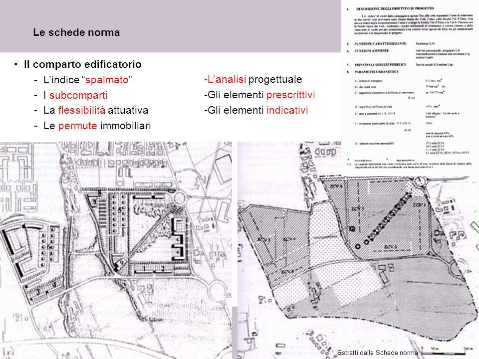 25 Le schede norma Il comparto edificatorio -Lindice spalmato -I subcomparti -La flessibilità attuativa -Le permute immobiliari Estratti dalle Schede