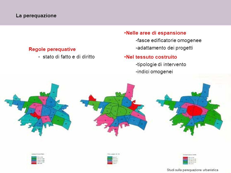26 La perequazione Regole perequative -stato di fatto e di diritto Studi sulla perequazione urbanistica Nelle aree di espansione -fasce edificatorie o
