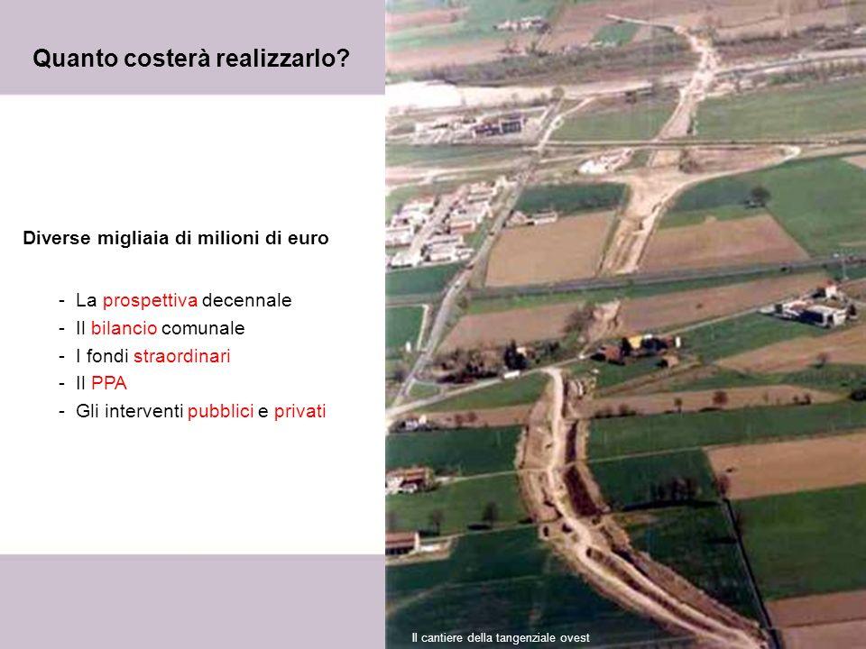 31 Quanto costerà realizzarlo? Diverse migliaia di milioni di euro -La prospettiva decennale -Il bilancio comunale -I fondi straordinari -Il PPA -Gli