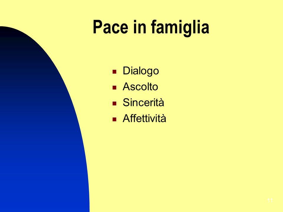 11 Pace in famiglia Dialogo Ascolto Sincerità Affettività