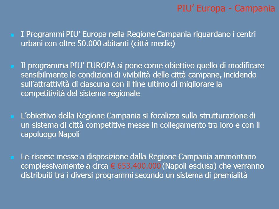 PIU Europa - Campania I Programmi PIU Europa nella Regione Campania riguardano i centri urbani con oltre 50.000 abitanti (città medie) Il programma PI