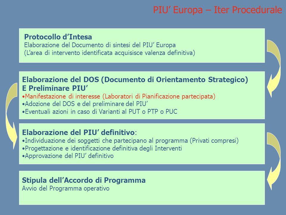 PIU Europa – Iter Procedurale Protocollo dIntesa Elaborazione del Documento di sintesi del PIU Europa (Larea di intervento identificata acquisisce val