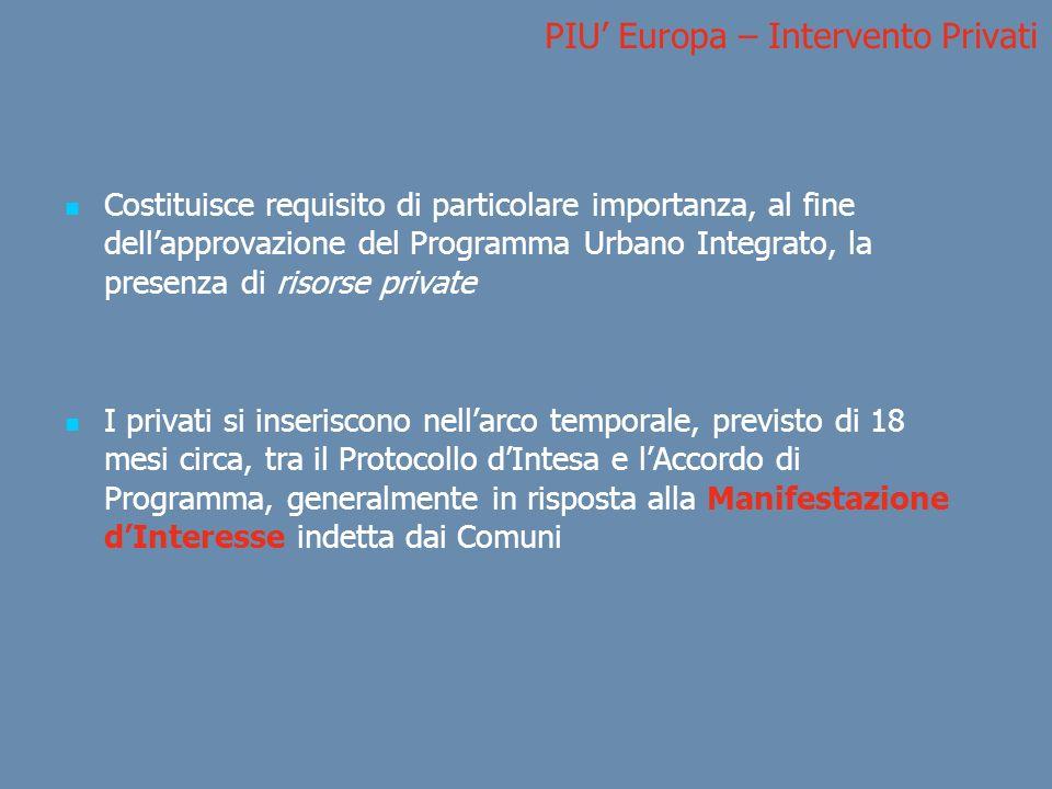 PIU Europa – Intervento Privati Costituisce requisito di particolare importanza, al fine dellapprovazione del Programma Urbano Integrato, la presenza