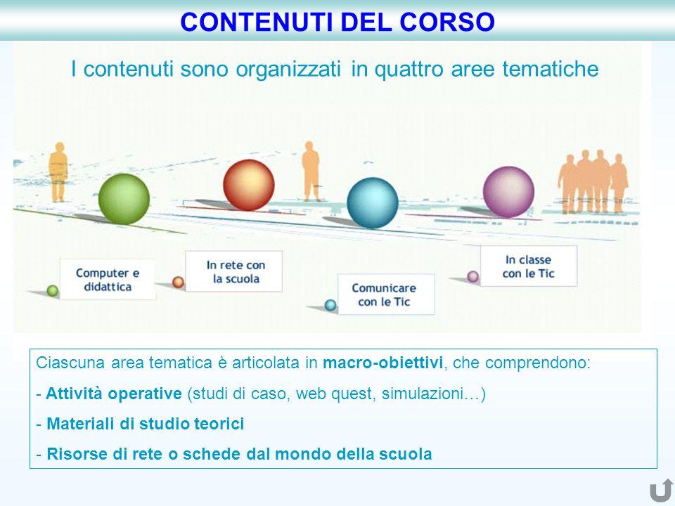 I contenuti sono organizzati in quattro aree tematiche CONTENUTI DEL CORSO Ciascuna area tematica è articolata in macro-obiettivi, che comprendono: -
