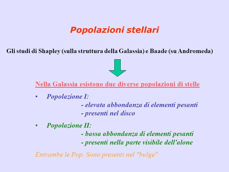 Popolazioni stellari Gli studi di Shapley (sulla struttura della Galassia) e Baade (su Andromeda) Nella Galassia esistono due diverse popolazioni di s