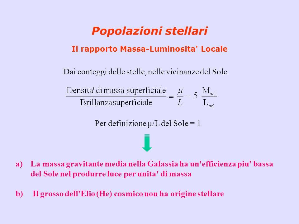 Popolazioni stellari Il rapporto Massa-Luminosita' Locale Dai conteggi delle stelle, nelle vicinanze del Sole Per definizione μ/L del Sole = 1 a)La ma