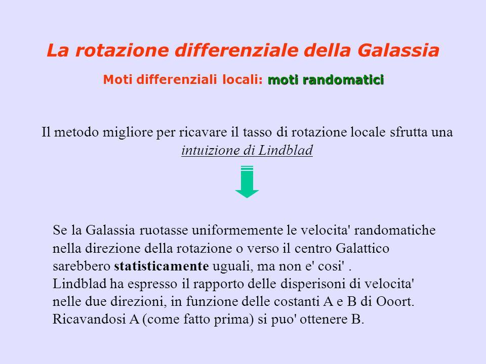 moti randomatici La rotazione differenziale della Galassia Moti differenziali locali: moti randomatici Il metodo migliore per ricavare il tasso di rot