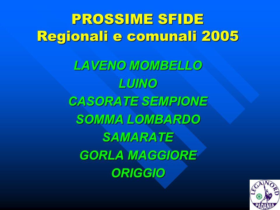 14 PROSSIME SFIDE Regionali e comunali 2005 LAVENO MOMBELLO LUINO CASORATE SEMPIONE SOMMA LOMBARDO SAMARATE GORLA MAGGIORE ORIGGIO