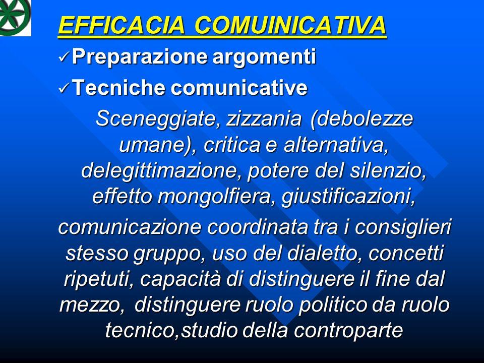 ESIGENZE nuovi sistemi comunicativi (SMS, Emails) nuovi sistemi comunicativi (SMS, Emails)